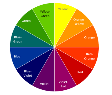 Color-Wheel1
