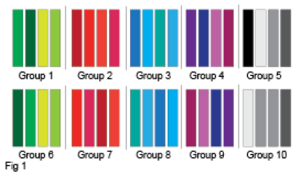 Paint Box Groupings